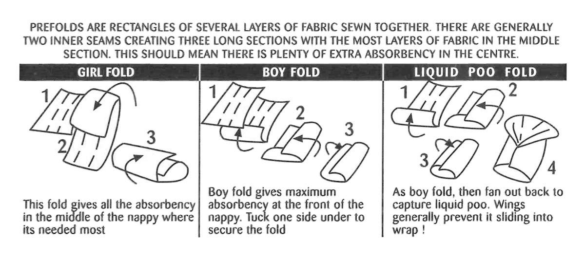 Prefold nappy folding instructions